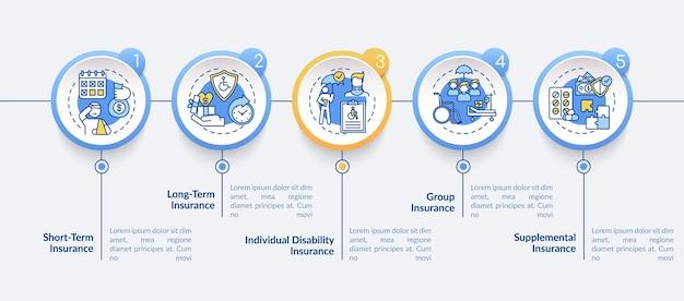 Szablon infografiki rodzajów ubezpieczenia inwalidzkiego