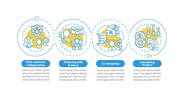 Szablon infografiki rodzajów współtworzenia. współtworzenie, składanie elementów projektu prezentacji produktu. wizualizacja danych z krokami. wykres osi czasu procesu. układ przepływu pracy z ikonami liniowymi