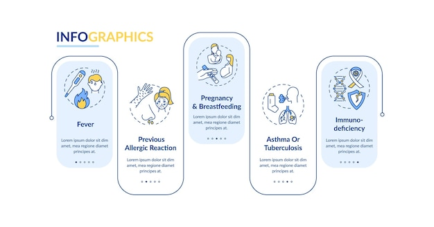 Szablon infografiki ryzyka szczepień i skutków ubocznych