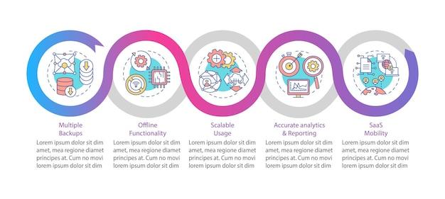 Szablon infografiki saas pluses. wiele kopii zapasowych, skalowalne elementy projektu prezentacji użytkowania. wizualizacja danych z krokami. wykres osi czasu procesu. układ przepływu pracy z ikonami liniowymi
