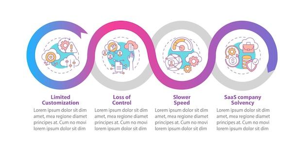 Szablon infografiki saas przeszkód. dostosowywanie, wolniejsze elementy projektowania prezentacji. wizualizacja danych w 4 krokach. wykres osi czasu procesu. układ przepływu pracy z ikonami liniowymi
