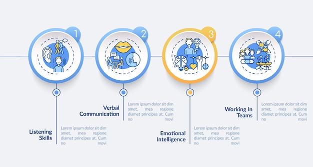 Szablon infografiki samooceny umiejętności interpersonalnych. elementy projektu prezentacji sukcesu.