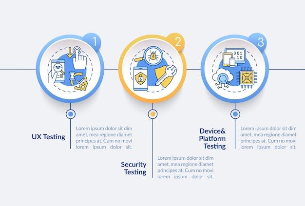 Szablon infografiki składników testowania aplikacji.