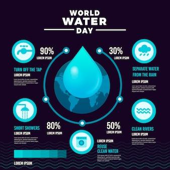 Szablon infografiki światowego dnia wody