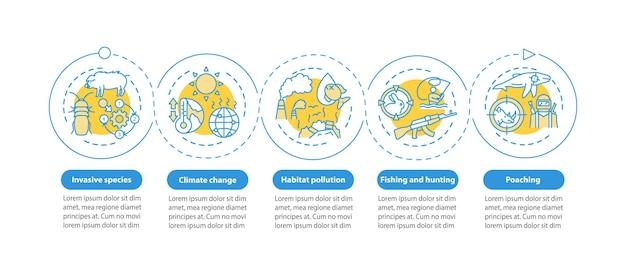 Szablon infografiki szkody dla środowiska