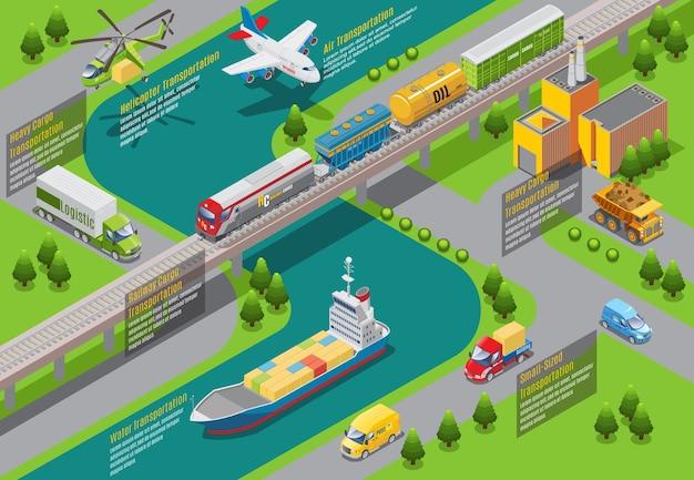 Szablon infografiki transportu izometrycznego z transportem i pojazdami powietrznej kolei wodnej i lądowej logistyki