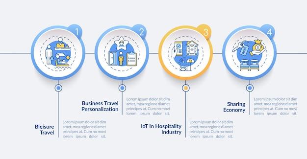 Szablon infografiki trendów podróży biznesowych. elementy projektu prezentacji podróży bleisure. wizualizacja danych w 4 krokach. wykres osi czasu procesu. układ przepływu pracy z ikonami liniowymi