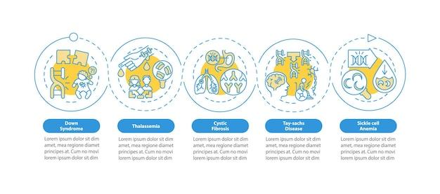 Szablon infografiki typowych chorób genetycznych