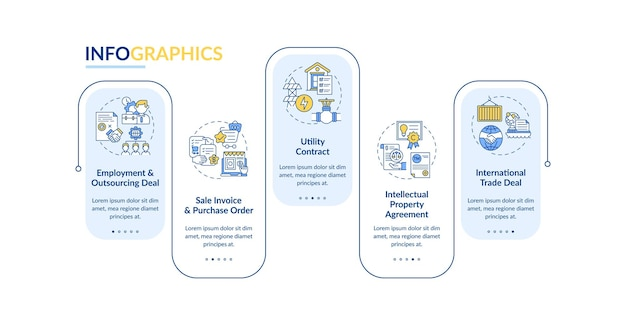 Szablon infografiki typowych typów umów handlowych. elementy projektu prezentacji faktury sprzedaży. wizualizacja danych 5 kroków. wykres osi czasu procesu. układ przepływu pracy z liniowym