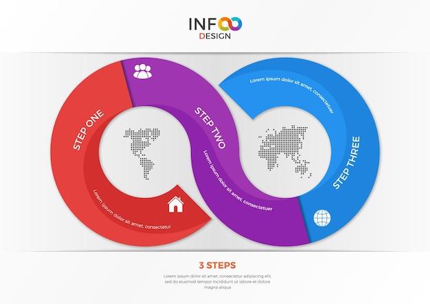 Szablon infografiki w postaci znaku nieskończoności z 3 krokami. szablon do prezentacji, reklam, layoutów, raportów rocznych, projektowania stron internetowych itp