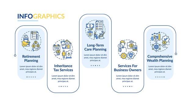 Szablon infografiki wskazówek bogactwa. emerytura, elementy projektu prezentacji planu opieki długoterminowej.