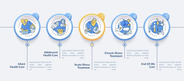 Szablon infografiki wsparcia lekarza rodzinnego. elementy projektu prezentacji profesjonalnej opieki zdrowotnej. wizualizacja danych w 5 krokach. wykres osi czasu procesu. układ przepływu pracy z ikonami liniowymi