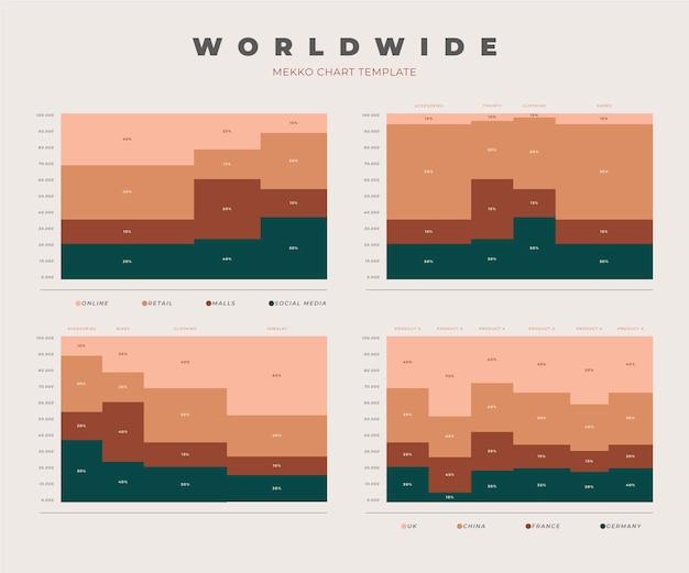 Szablon infografiki wykresu mekko