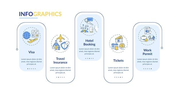 Szablon infografiki wymagań podróży służbowych. pozwolenie na pracę elementów projektu prezentacji. wizualizacja danych 5 kroków. wykres osi czasu procesu. układ przepływu pracy z liniowym s