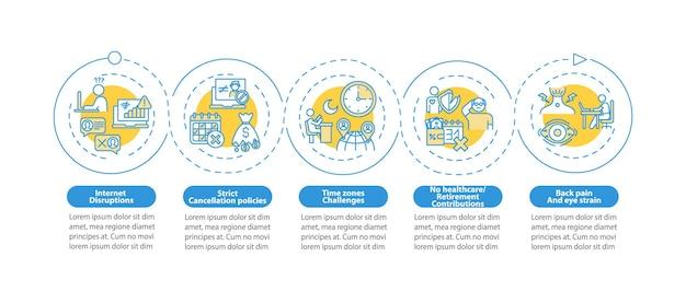Szablon infografiki wyzwań dla nauczania języka angielskiego online. elementy projektu prezentacji internetowej. wizualizacja danych w 5 krokach. wykres osi czasu procesu. układ przepływu pracy z ikonami liniowymi