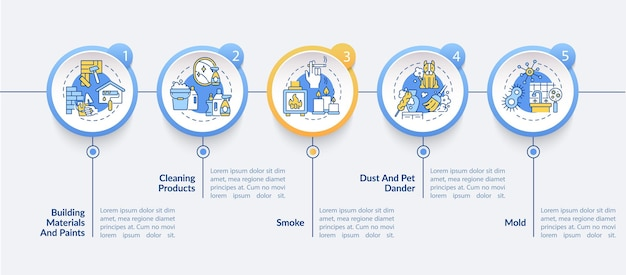 Szablon infografiki zanieczyszczenia powietrza w domu
