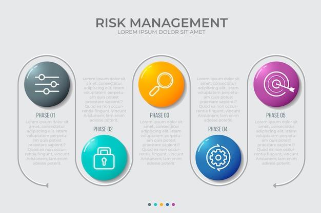Szablon infografiki zarządzania ryzykiem