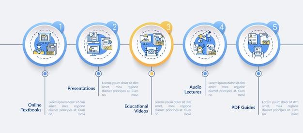 Szablon infografiki zasobów cyfrowych nauczania online. elementy projektowania prezentacji edukacyjnych. wizualizacja danych w 5 krokach. wykres osi czasu procesu. układ przepływu pracy z ikonami liniowymi