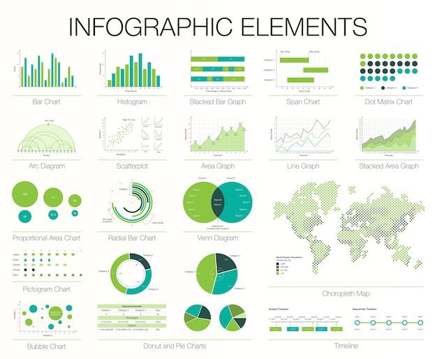Szablon infografiki. zestaw elementów graficznych, histogram, diagram łukowy i venna, oś czasu, słupek promieniowy, wykresy kołowe, wykres warstwowy, wykres liniowy. mapa świata choropleth