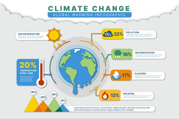 Szablon infografiki zmiany klimatu w stylu papieru