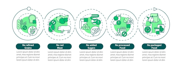 Szablon infografiki zrównoważonej diety