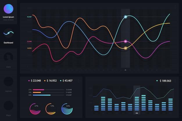 Szablon infographic deski rozdzielczej z nowoczesnymi wykresami statystyk rocznych