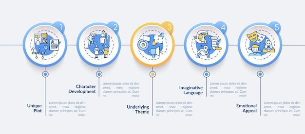 Szablon infographic elementów kreatywnego pisania.