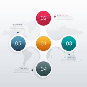 Szablon infographic koło z pięcioma krokami