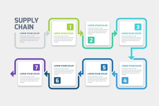 Szablon infographic kolorowy łańcuch dostaw