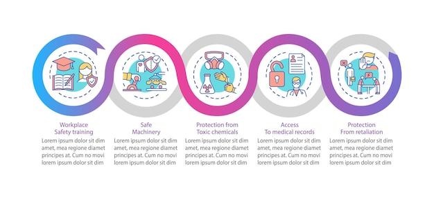 Szablon infographic praw bezpieczeństwa w miejscu pracy na białym tle
