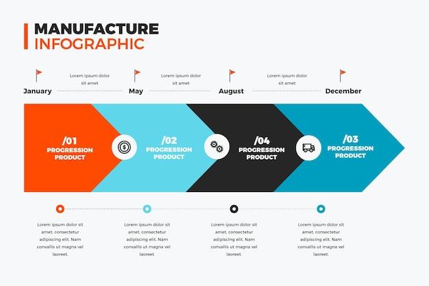 Szablon infographic produkcji