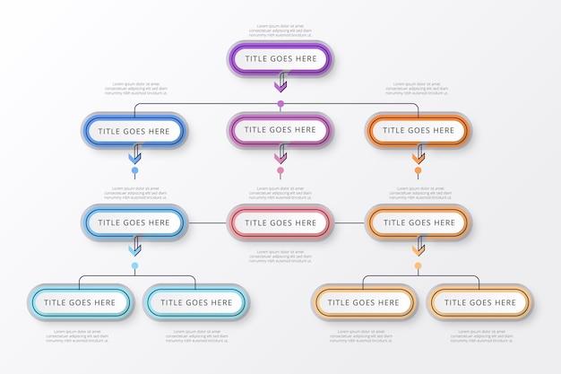 Szablon infographic schemat przepływu