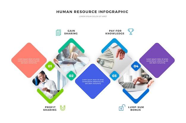 Szablon infographic zasobów ludzkich