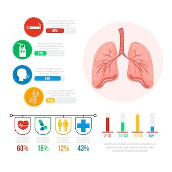 Szablon infographic zdrowia medycznego