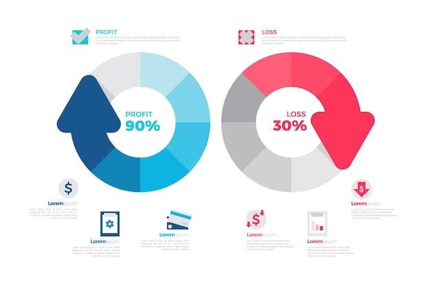 Szablon infographic zysków i strat