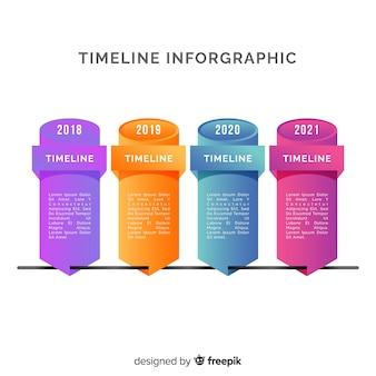 Szablon inforgraphic kolorowy na osi czasu