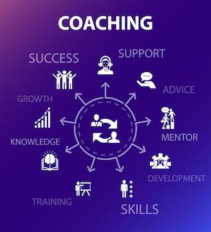 Szablon koncepcji coachingu. nowoczesny styl. zawiera takie ikony jak wsparcie, mentor, umiejętności, szkolenie