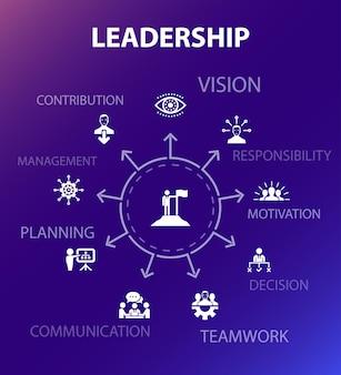 Szablon koncepcji przywództwa. nowoczesny styl. zawiera takie ikony jak odpowiedzialność, motywacja, komunikacja, praca zespołowa