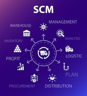 Szablon koncepcji scm. nowoczesny styl. zawiera takie ikony jak zarządzanie, analiza, dystrybucja, zaopatrzenie