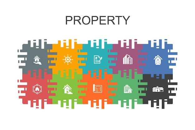Szablon kreskówka nieruchomości z płaskimi elementami. zawiera ikony takie jak typ nieruchomości, udogodnienia, umowa najmu, rozkład pomieszczeń