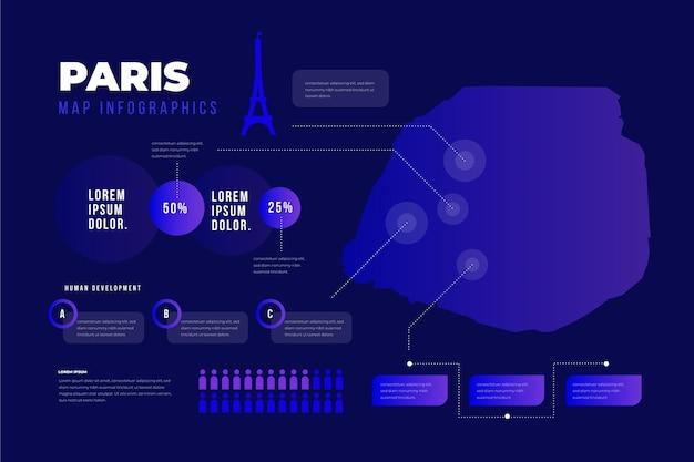 Szablon mapy gradientu paryża