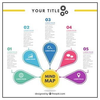 Szablon mapy umysłu