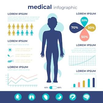 Szablon medyczny infografiki