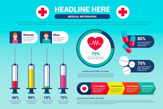 Szablon medyczny infographic