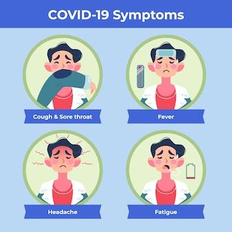 Szablon objawów koronawirusa
