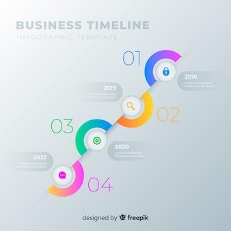 Szablon osi czasu skali biznesu