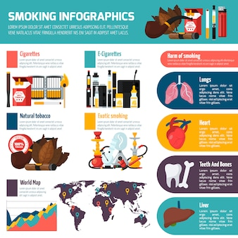 Szablon płaski infografiki palenia