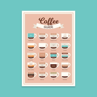 Szablon plakatu przewodnik kawy