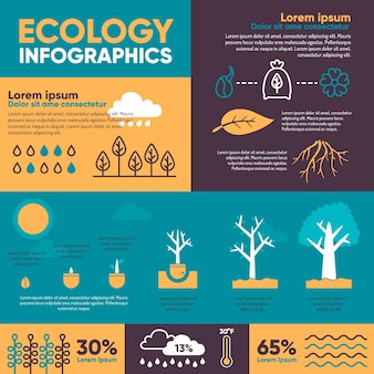 Szablon plansza ekologia