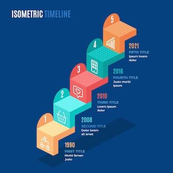 Szablon plansza izometryczny osi czasu